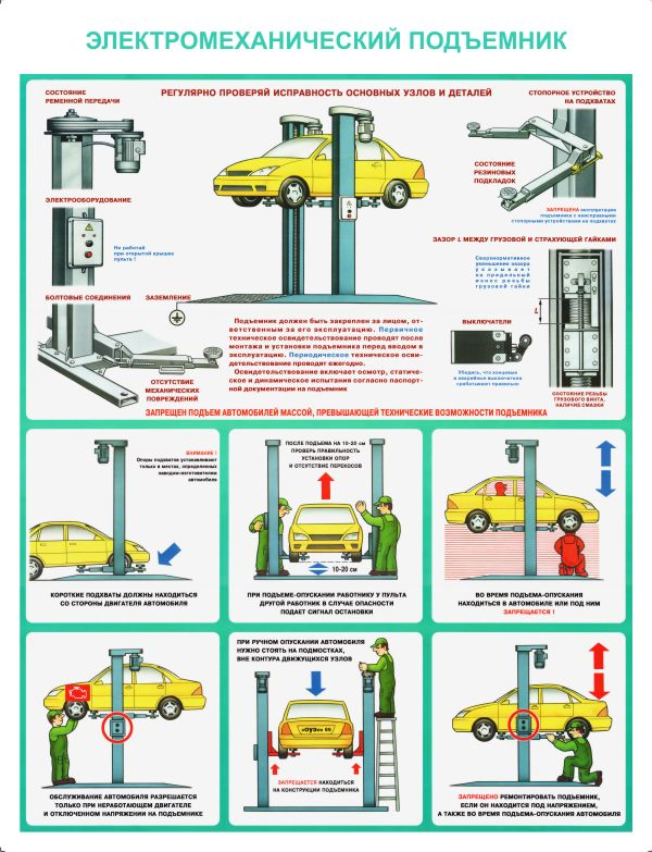 http://www.abc01.ru/images/plakat/big/vehicle_repair_safety_electromechanic_hoist_1.jpg